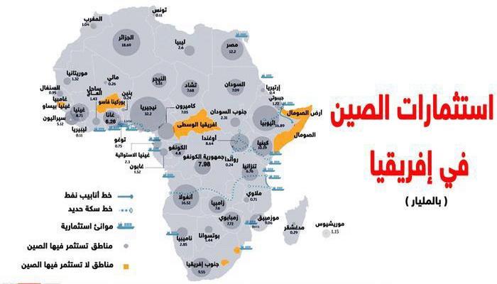 الصراع الأمريكى الصيني فى أفريقيا. 100940